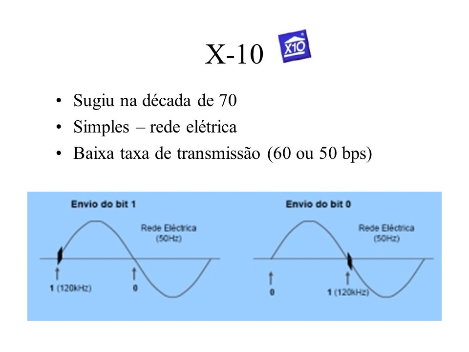 X-10 Sugiu na década de 70 Simples – rede elétrica Baixa taxa de transmissão (60 ou 50 bps)