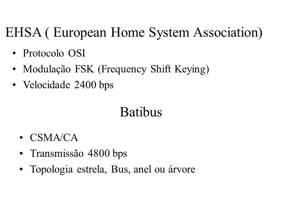 EHSA ( European Home System Association) Protocolo OSI Modulação FSK (Frequency Shift Keying) Velocidade 2400 bps Batibus CSMA/CA Transmissão 4800 bps