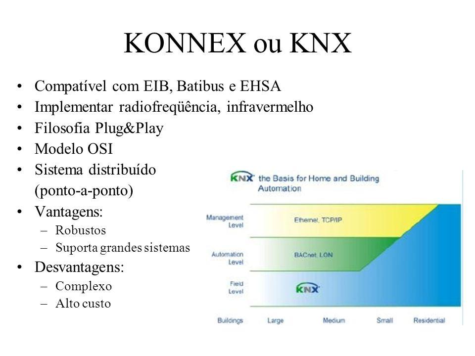 KONNEX ou KNX Compatível com EIB, Batibus e EHSA Implementar radiofreqüência, infravermelho Filosofia Plug&Play Modelo OSI Sistema distribuído (ponto-