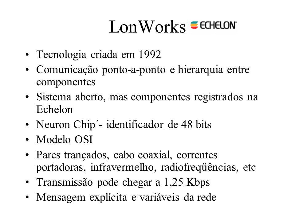 LonWorks Tecnologia criada em 1992 Comunicação ponto-a-ponto e hierarquia entre componentes Sistema aberto, mas componentes registrados na Echelon Neu