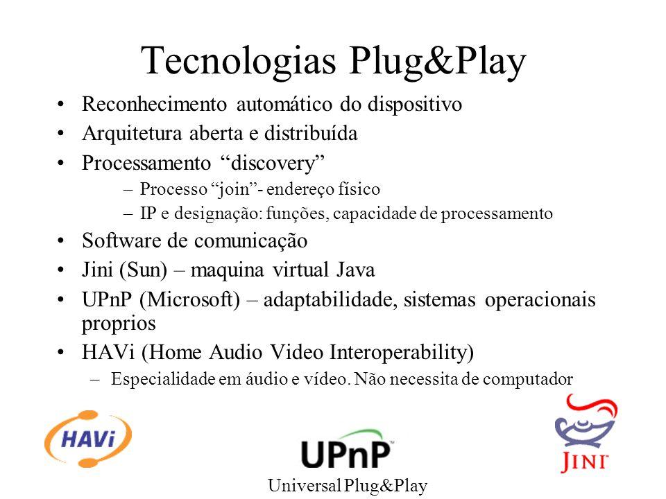 Tecnologias Plug&Play Reconhecimento automático do dispositivo Arquitetura aberta e distribuída Processamento discovery –Processo join- endereço físic