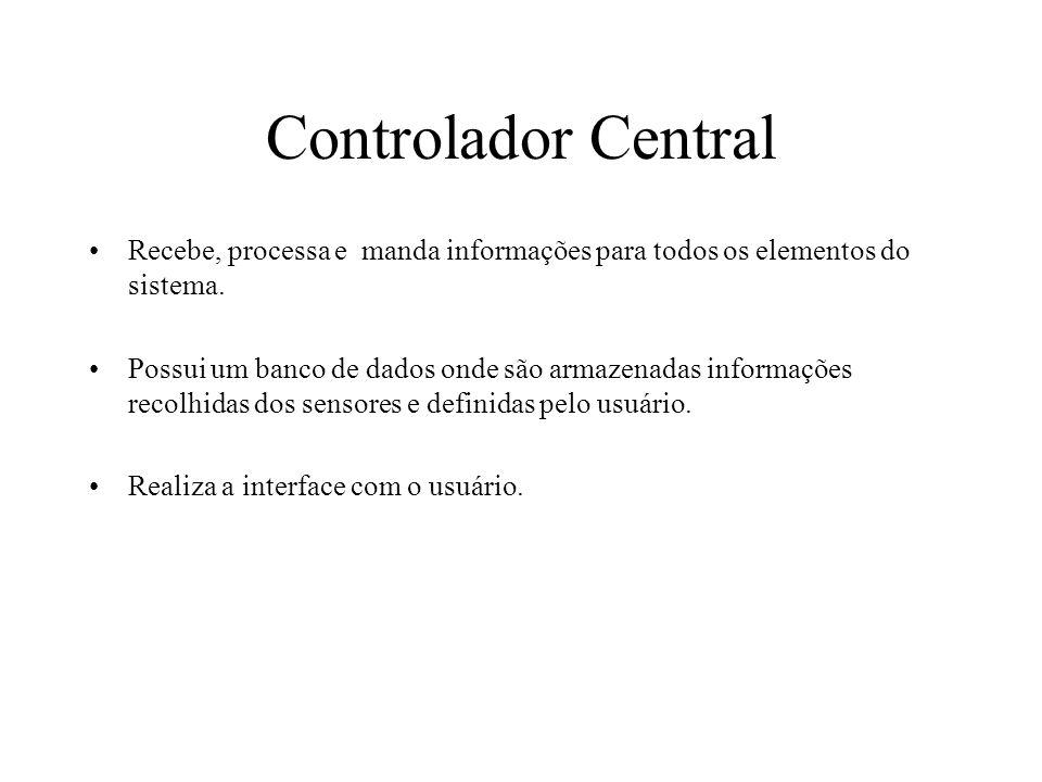 Controlador Central Recebe, processa e manda informações para todos os elementos do sistema. Possui um banco de dados onde são armazenadas informações