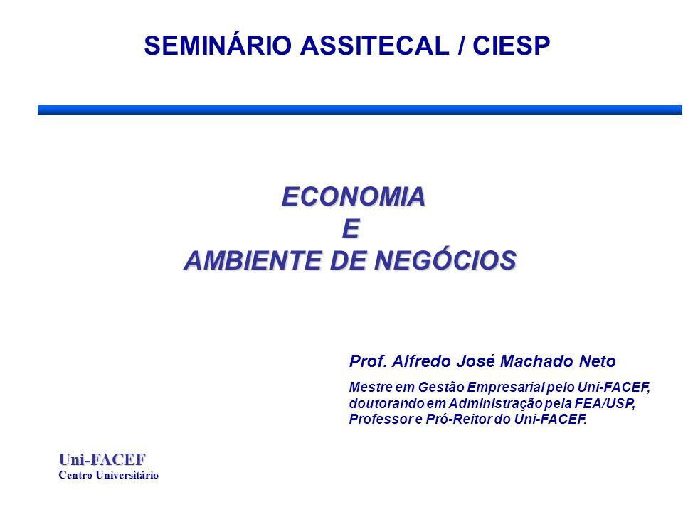 ECONOMIA E AMBIENTE DE NEGÓCIOS ECONOMIA E AMBIENTE DE NEGÓCIOS Uni-FACEF Centro Universitário Prof.