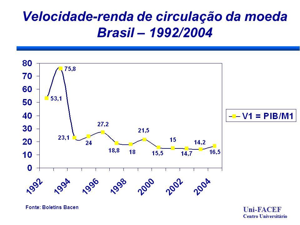Velocidade-renda de circulação da moeda Brasil – 1992/2004 Uni-FACEF Centro Universitário Fonte: Boletins Bacen