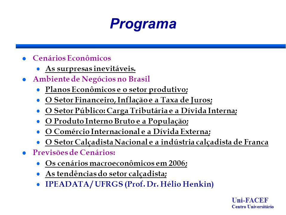 Programa l Cenários Econômicos As surpresas inevitáveis. l Ambiente de Negócios no Brasil Planos Econômicos e o setor produtivo; O Setor Financeiro, I