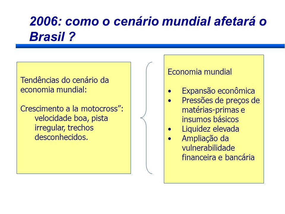 2006: como o cenário mundial afetará o Brasil ? Tendências do cenário da economia mundial: Crescimento a la motocross: velocidade boa, pista irregular