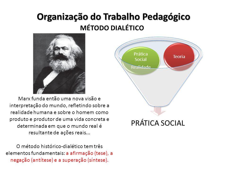 MÉTODO DIALÉTICO Marx funda então uma nova visão e interpretação do mundo, refletindo sobre a realidade humana e sobre o homem como produto e produtor