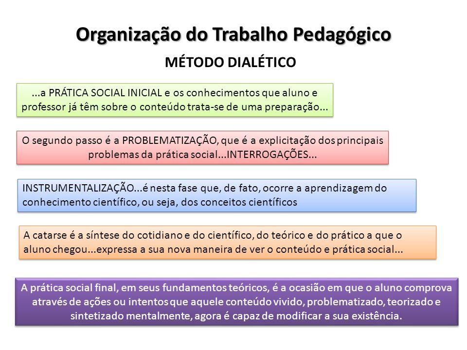 Organização do Trabalho Pedagógico MÉTODO DIALÉTICO...a PRÁTICA SOCIAL INICIAL e os conhecimentos que aluno e professor já têm sobre o conteúdo trata-