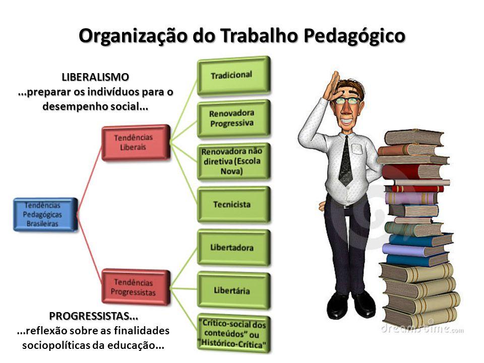 Organização do Trabalho Pedagógico LIBERALISMO...preparar os indivíduos para o desempenho social... PROGRESSISTAS......reflexão sobre as finalidades s
