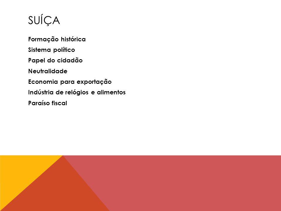 SUÍÇA Formação histórica Sistema político Papel do cidadão Neutralidade Economia para exportação Indústria de relógios e alimentos Paraíso fiscal