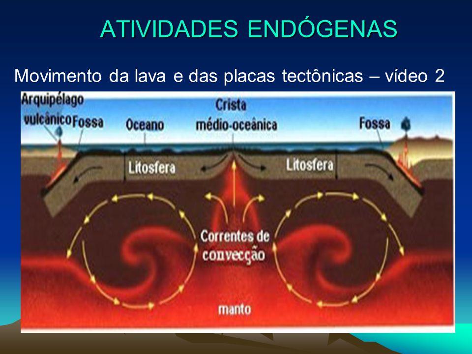 ATIVIDADES ENDÓGENAS ATIVIDADES ENDÓGENAS Movimento da lava e das placas tectônicas – vídeo 2