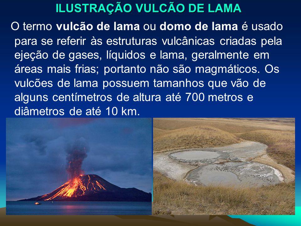 ILUSTRAÇÃO VULCÃO DE LAMA O termo vulcão de lama ou domo de lama é usado para se referir às estruturas vulcânicas criadas pela ejeção de gases, líquid