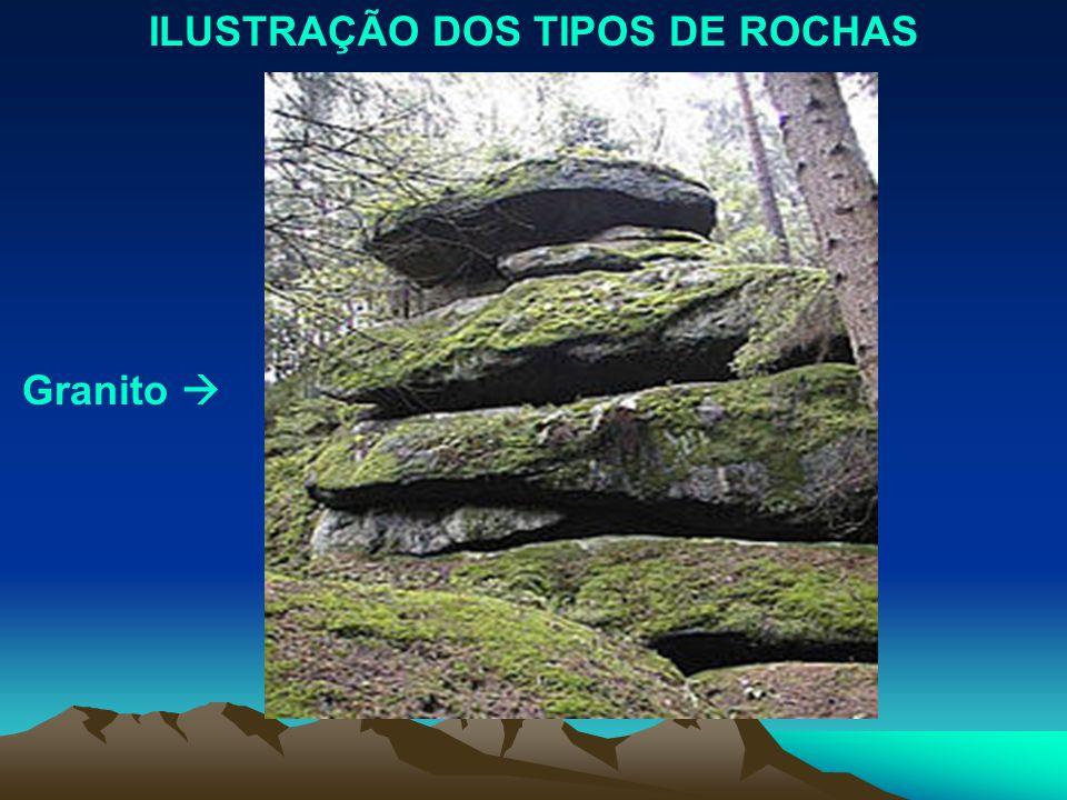 ILUSTRAÇÃO DOS TIPOS DE ROCHAS Granito