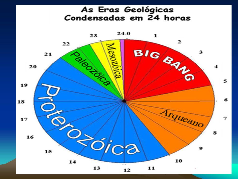 Ígneas (ou magmáticas) O granito, um exemplo de rocha ígnea.granitorocha ígnea Essas rochas são resultados da solidificação e consolidação do magma (ou lava), daí o nome rochas magmáticas.