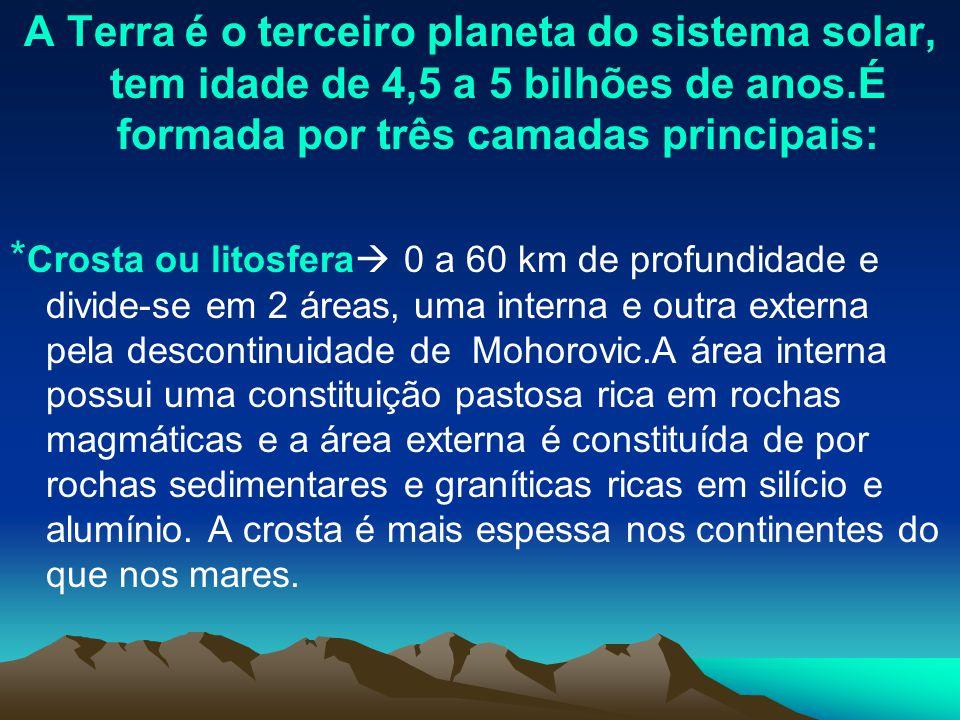 Estrutura da Terra: *Manto ou Mesosfera: 60 a 3000 km profundidade.