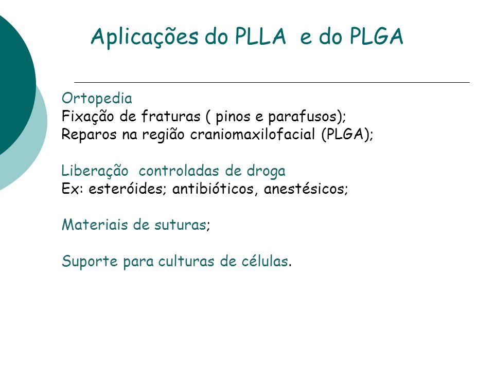 Aplicações do PLLA e do PLGA Ortopedia Fixação de fraturas ( pinos e parafusos); Reparos na região craniomaxilofacial (PLGA); Liberação controladas de droga Ex: esteróides; antibióticos, anestésicos; Materiais de suturas; Suporte para culturas de células.