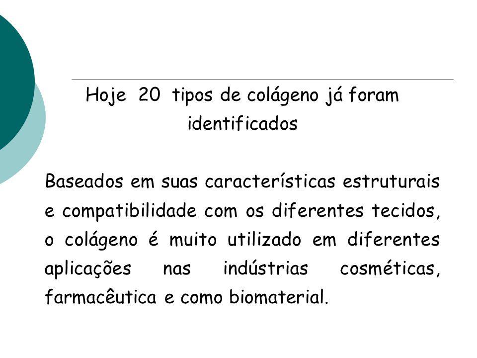 Hoje 20 tipos de colágeno já foram identificados Baseados em suas características estruturais e compatibilidade com os diferentes tecidos, o colágeno é muito utilizado em diferentes aplicações nas indústrias cosméticas, farmacêutica e como biomaterial.