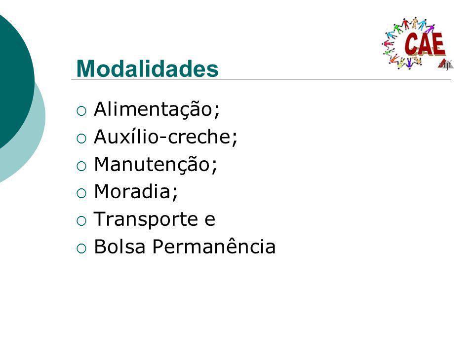 Modalidades Alimentação; Auxílio-creche; Manutenção; Moradia; Transporte e Bolsa Permanência