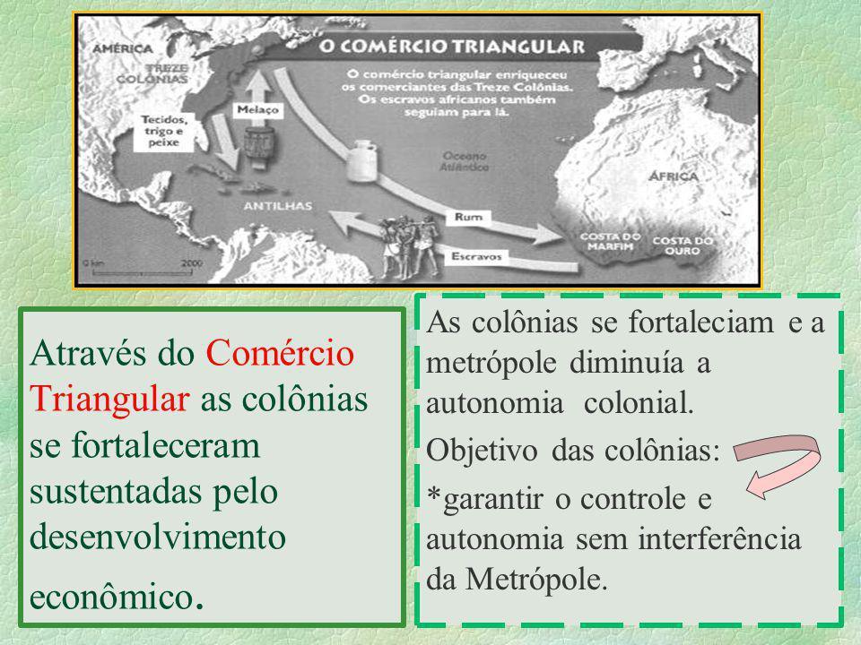 Através do Comércio Triangular as colônias se fortaleceram sustentadas pelo desenvolvimento econômico. As colônias se fortaleciam e a metrópole diminu