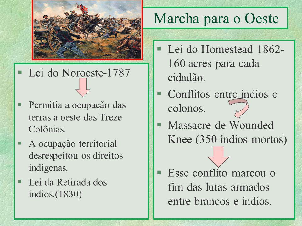 Marcha para o Oeste §Lei do Noroeste-1787 §Permitia a ocupação das terras a oeste das Treze Colônias. §A ocupação territorial desrespeitou os direitos