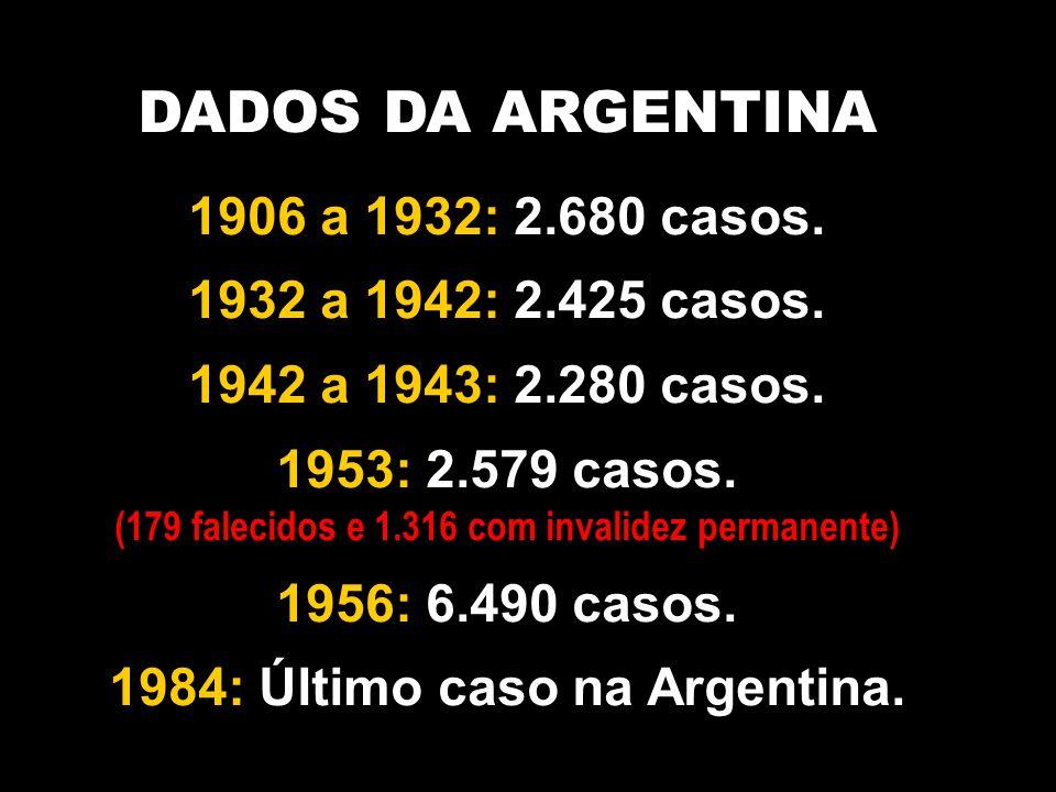 E em 1957, o Dr. Albert Sabin vacina oral antipolio descobriu a vacina oral antipolio. 1963: Primeira campanha de vacinação maciça na Argentina.