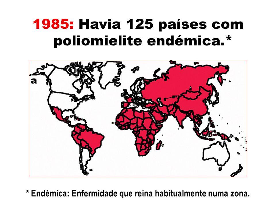 DADOS DA ARGENTINA 1906 a 1932: 2.680 casos. 1932 a 1942: 2.425 casos. 1942 a 1943: 2.280 casos. 1953: 2.579 casos. (179 falecidos e 1.316 com invalid