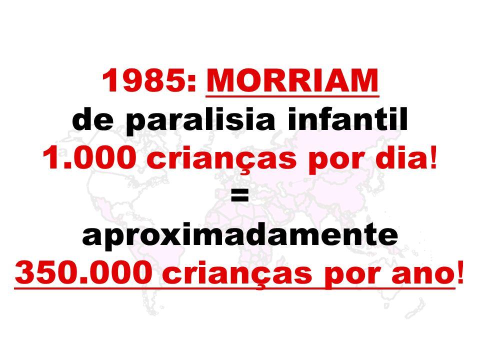1985: Havia 125 países com poliomielite endémica.* * Endémica: Enfermidade que reina habitualmente numa zona.