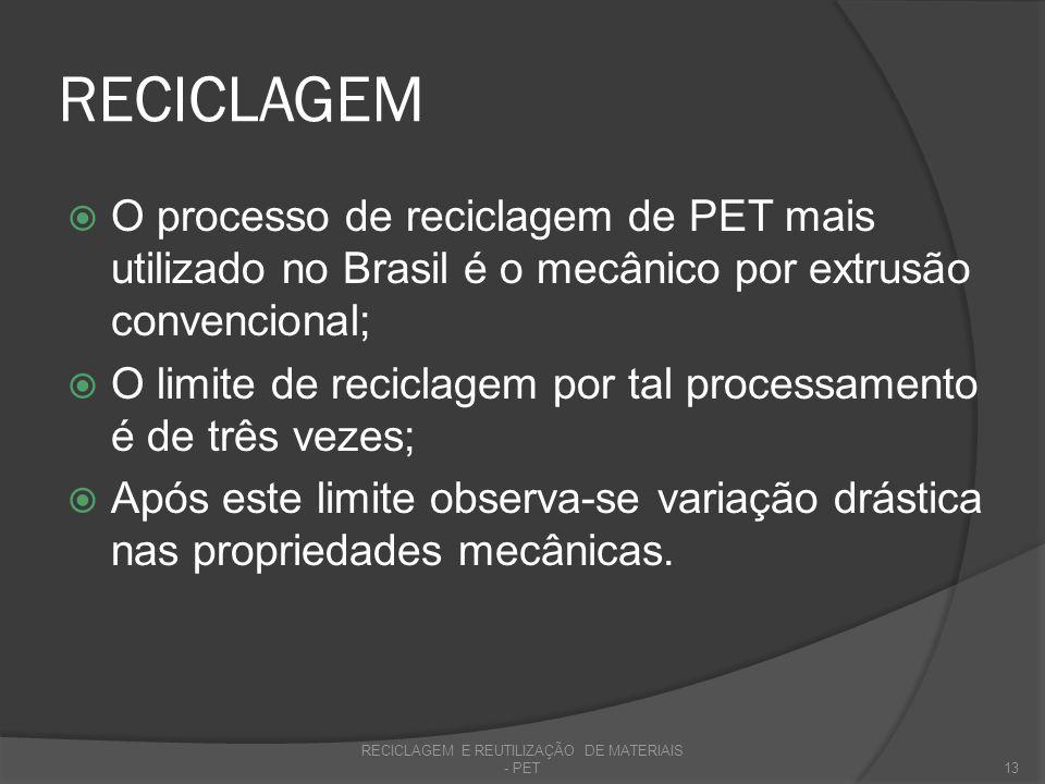 RECICLAGEM O processo de reciclagem de PET mais utilizado no Brasil é o mecânico por extrusão convencional; O limite de reciclagem por tal processamen