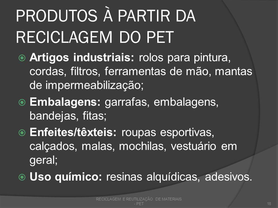 MATERIAIS UTILIZANDO PET RECICLADO FONTE: Instituto Ecotece – Vestir Consciente 19