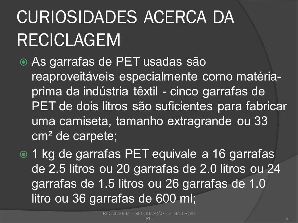 CURIOSIDADES ACERCA DA RECICLAGEM Hoje 53,5% do material volta à indústria, e a demanda está crescendo entre empresas do setor têxtil, de embalagens e materiais para construção; A reciclagem de uma tonelada de PET economiza 130 Kg de petróleo.