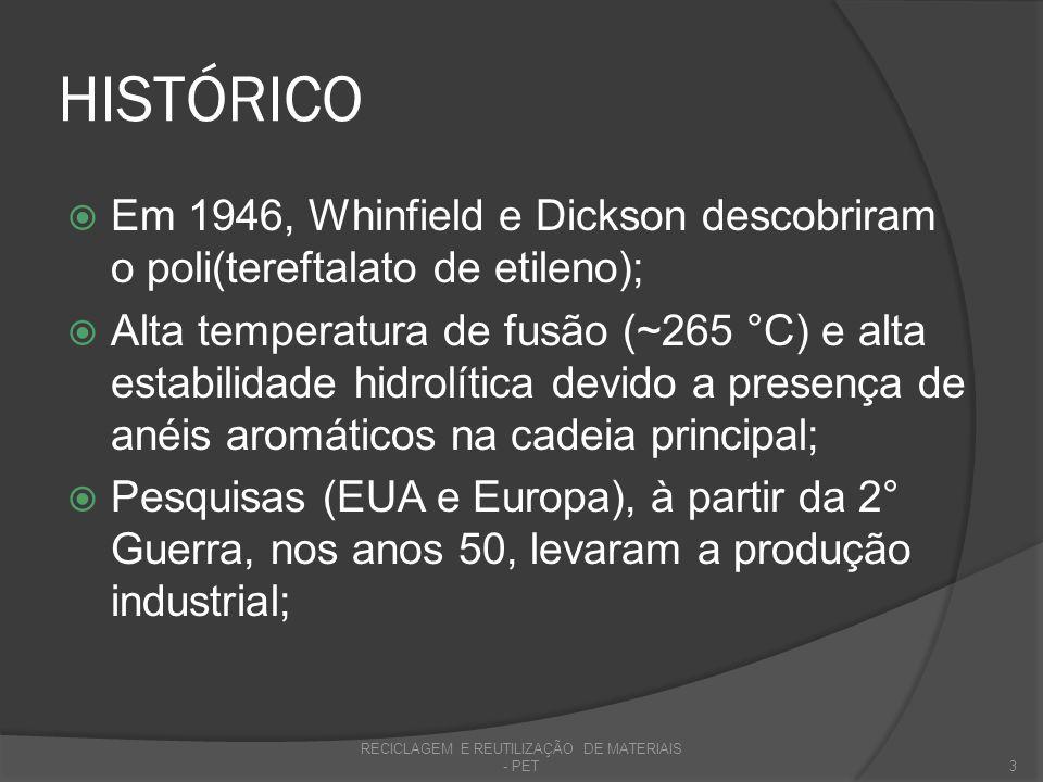 HISTÓRICO Em 1946, Whinfield e Dickson descobriram o poli(tereftalato de etileno); Alta temperatura de fusão (~265 °C) e alta estabilidade hidrolítica
