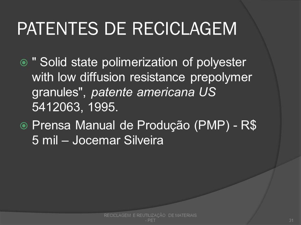 PATENTES DE RECICLAGEM Pedidos de patente para a fabricação de papel sintético que usa como matéria-prima as garrafas PET e precisa de uma etapa adicional, que consiste de um tratamento químico, para produzir o filme Universidade Federal de São Carlos (UFSCar).