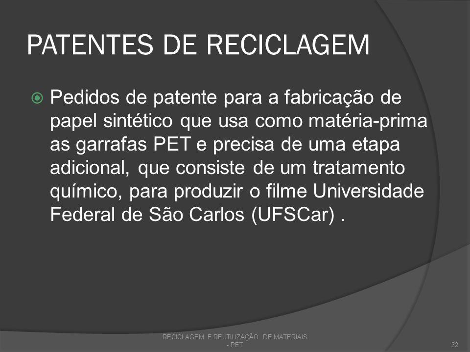 PATENTES DE RECICLAGEM Pedidos de patente para a fabricação de papel sintético que usa como matéria-prima as garrafas PET e precisa de uma etapa adici
