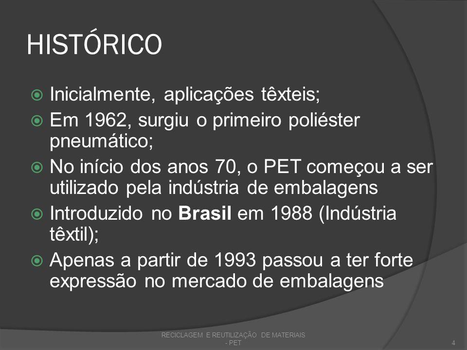 HISTÓRICO Inicialmente, aplicações têxteis; Em 1962, surgiu o primeiro poliéster pneumático; No início dos anos 70, o PET começou a ser utilizado pela