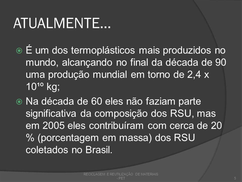 PRODUÇÃO DE POLÍMEROS TERMOPLÁSTICOS NO BRASIL Composição relativa da produção nacional de polímeros termoplásticos, geração e variação relativa do IRM dos polímeros pós-consumo encontrados no RSU Brasileiro em 2005 (ABIPLAST/PLASTIVIDA, 2008) 6