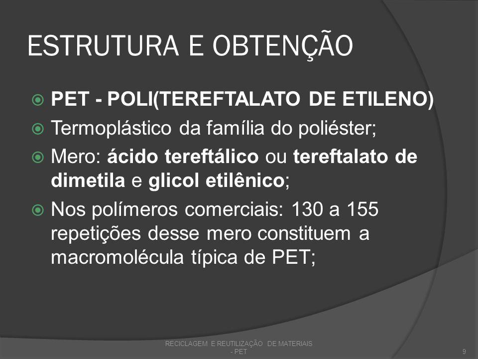 ESTRUTURA E OBTENÇÃO A produção industrial do PET pode ser realizada em duas ou três etapas, dependendo de sua aplicação: Pré-polimerização Esterificação direta; Transesterificação Policondensação Polimerização no estado-sólido RECICLAGEM E REUTILIZAÇÃO DE MATERIAIS - PET10