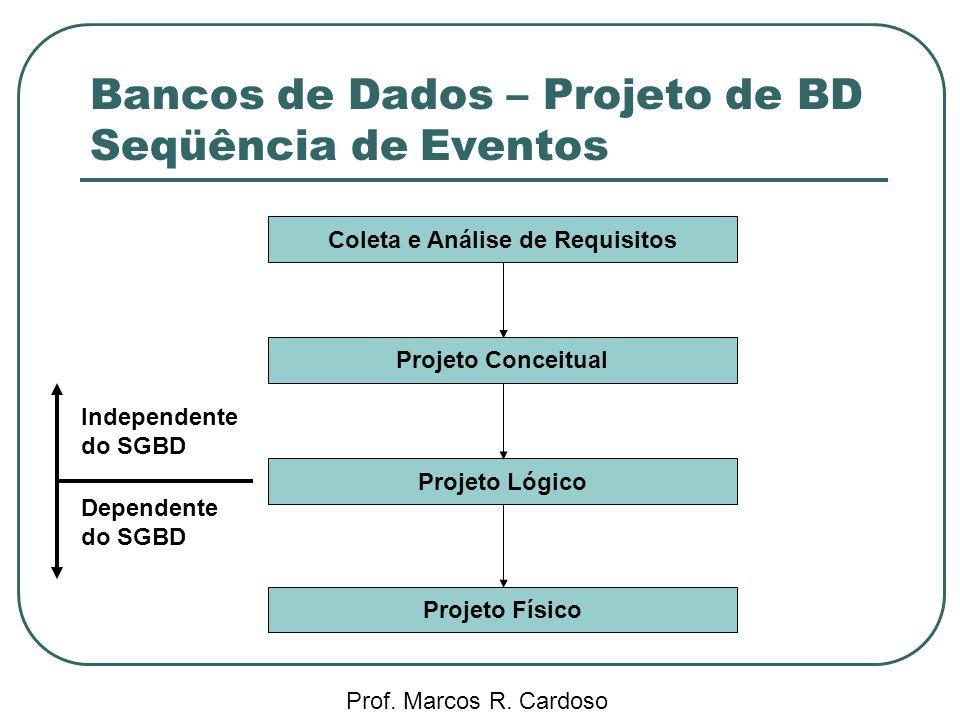 Bancos de Dados – Projeto de BD Seqüência de Eventos Prof. Marcos R. Cardoso Coleta e Análise de Requisitos Projeto Conceitual Projeto Lógico Projeto
