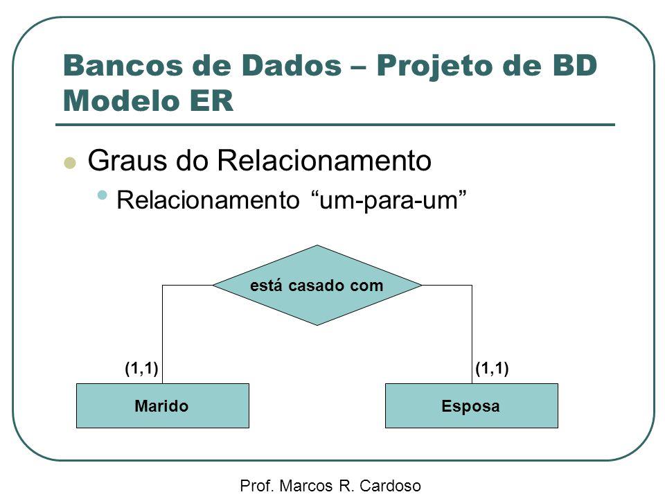 Bancos de Dados – Projeto de BD Modelo ER Prof. Marcos R. Cardoso Graus do Relacionamento Relacionamento um-para-um está casado com MaridoEsposa (1,1)