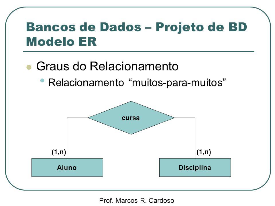 Bancos de Dados – Projeto de BD Modelo ER Prof. Marcos R. Cardoso Graus do Relacionamento Relacionamento muitos-para-muitos cursa AlunoDisciplina (1,n