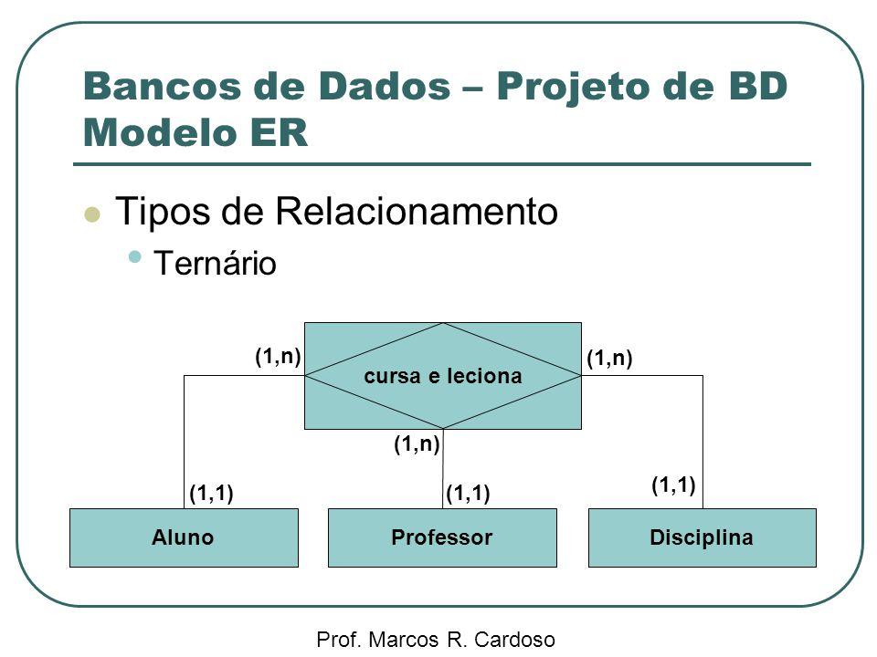 Bancos de Dados – Projeto de BD Modelo ER Prof. Marcos R. Cardoso Tipos de Relacionamento Ternário cursa e leciona AlunoDisciplina (1,1) (1,n) Profess