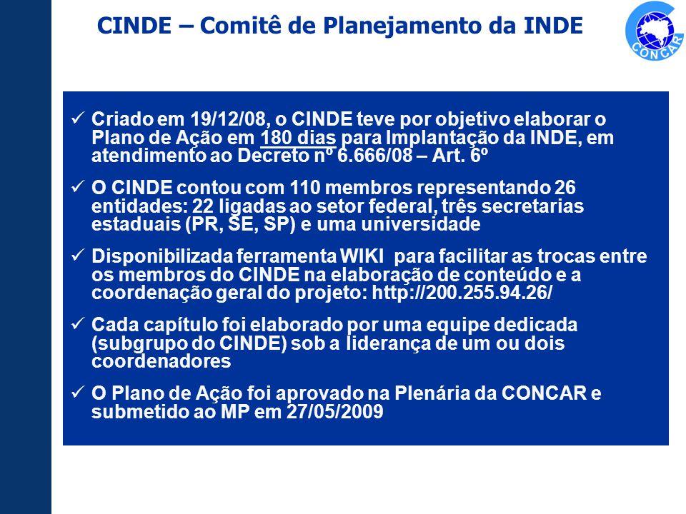 Criado em 19/12/08, o CINDE teve por objetivo elaborar o Plano de Ação em 180 dias para Implantação da INDE, em atendimento ao Decreto nº 6.666/08 – A
