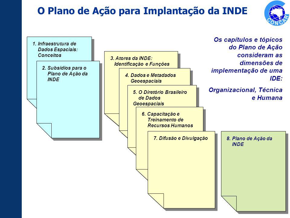3. Atores da INDE: Identificação e Funções 4. Dados e Metadados Geoespaciais 5. O Diretório Brasileiro de Dados Geoespaciais 6. Capacitação e Treiname