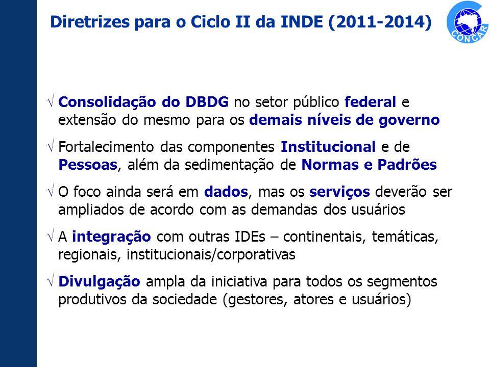 Consolidação do DBDG no setor público federal e extensão do mesmo para os demais níveis de governo Fortalecimento das componentes Institucional e de P