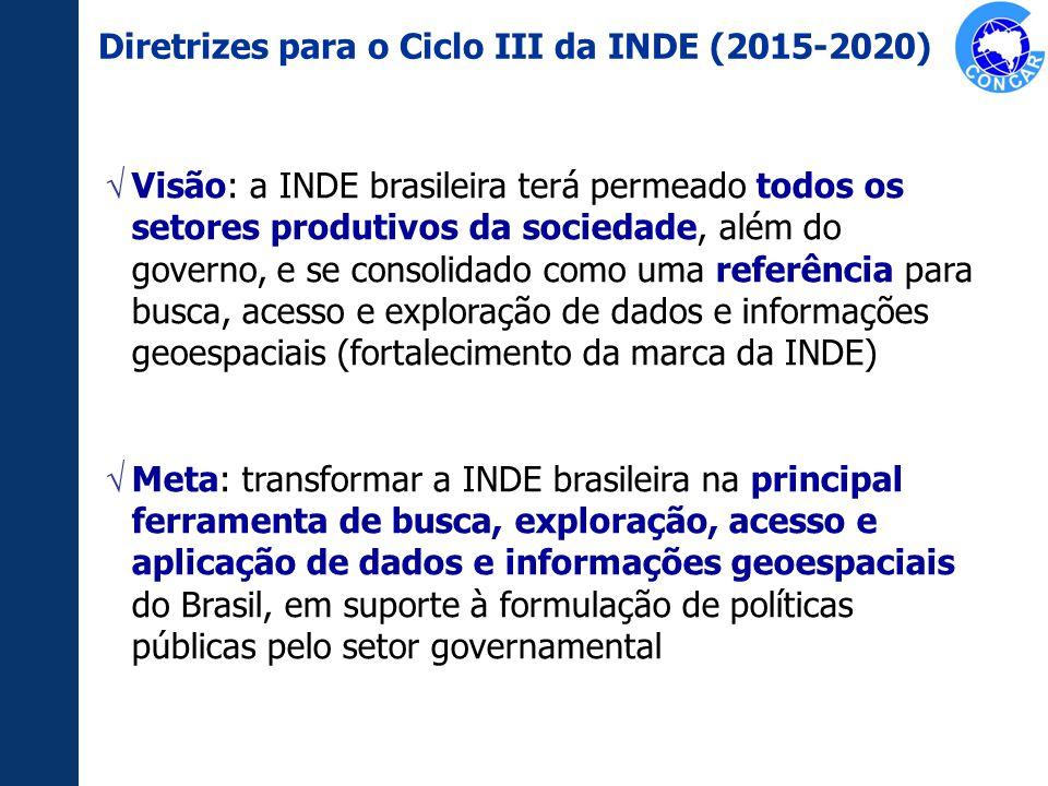 Visão: a INDE brasileira terá permeado todos os setores produtivos da sociedade, além do governo, e se consolidado como uma referência para busca, ace