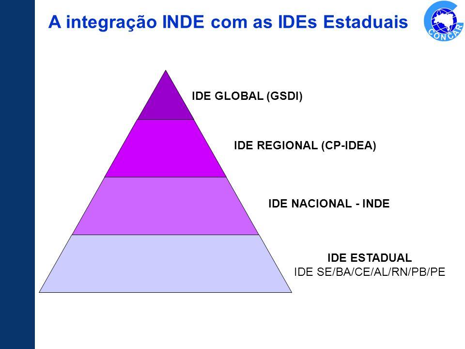 IDE GLOBAL (GSDI) IDE REGIONAL (CP-IDEA) IDE NACIONAL - INDE IDE ESTADUAL IDE SE/BA/CE/AL/RN/PB/PE A integração INDE com as IDEs Estaduais