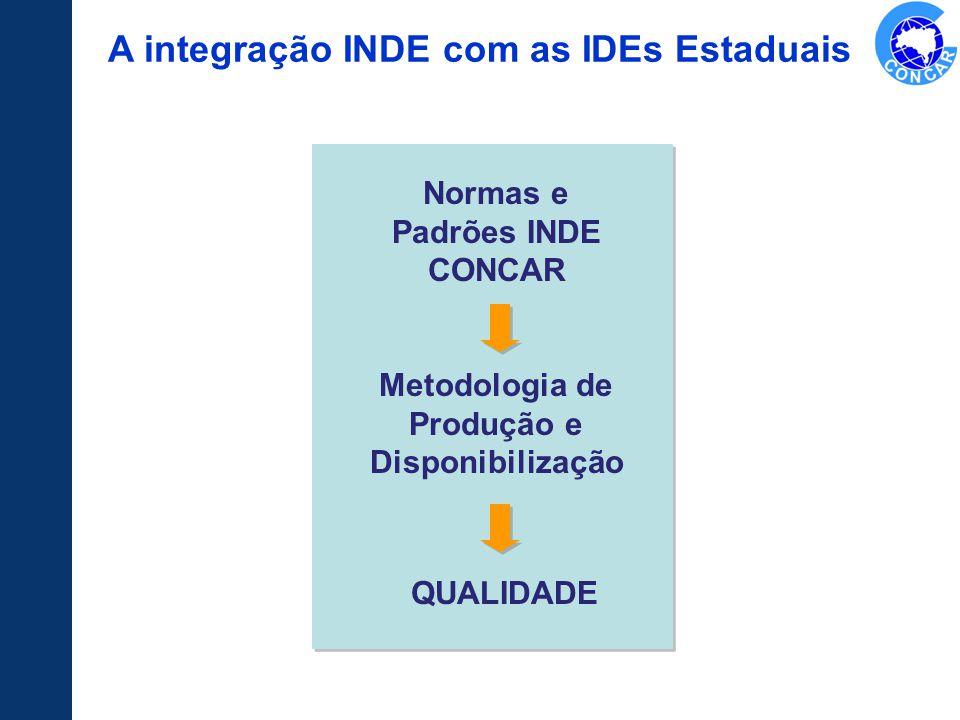 Normas e Padrões INDE CONCAR Metodologia de Produção e Disponibilização QUALIDADE A integração INDE com as IDEs Estaduais