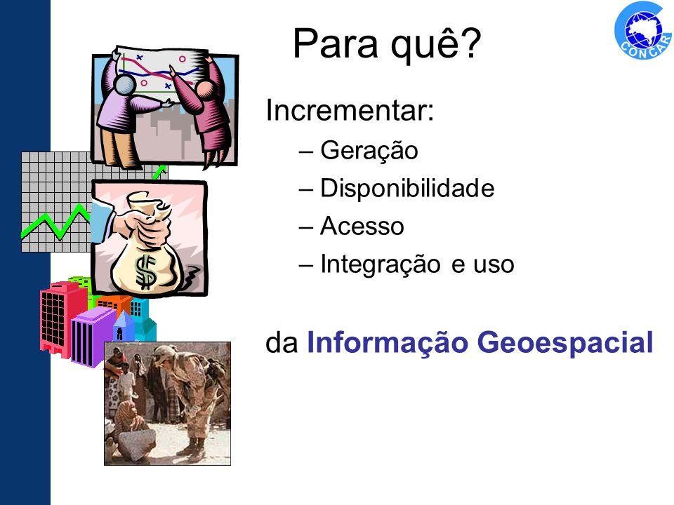 Para quê? Incrementar: –Geração –Disponibilidade –Acesso –Integração e uso da Informação Geoespacial