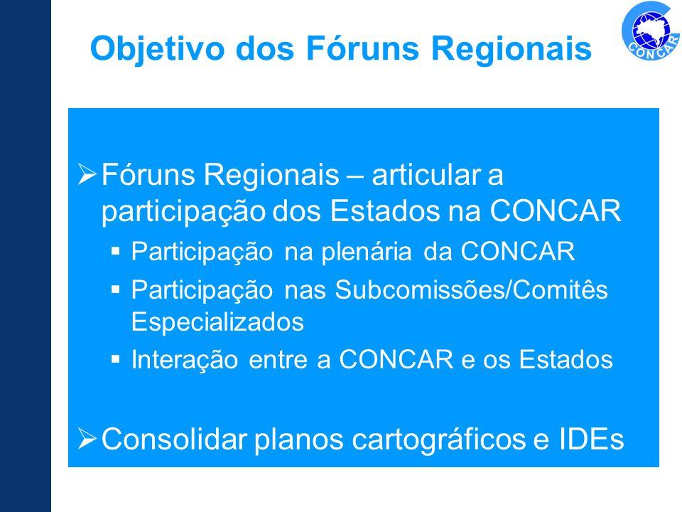 Objetivo dos Fóruns Regionais Fóruns Regionais – articular a participação dos Estados na CONCAR Participação na plenária da CONCAR Participação nas Su