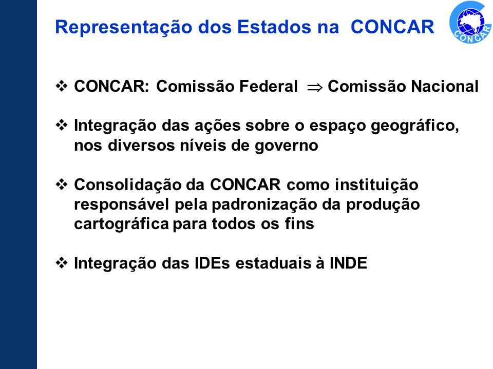 Representação dos Estados na CONCAR CONCAR: Comissão Federal Comissão Nacional Integração das ações sobre o espaço geográfico, nos diversos níveis de
