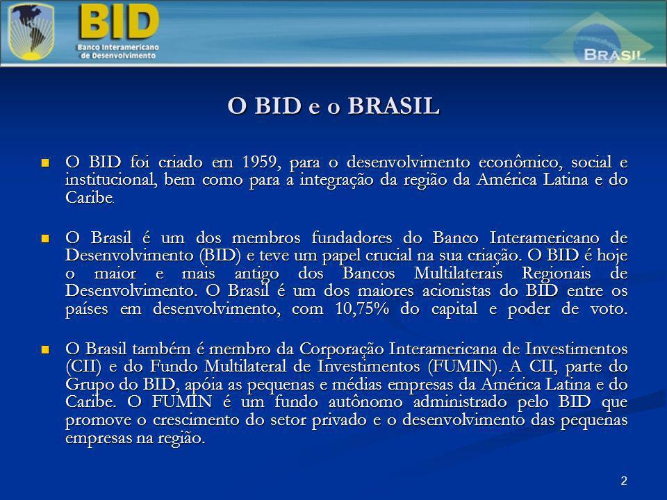 2 O BID e o BRASIL O BID foi criado em 1959, para o desenvolvimento econômico, social e institucional, bem como para a integração da região da América